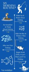 I just want to go fishing infographic funny fishing